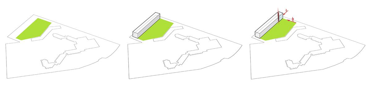 diagramma-urb